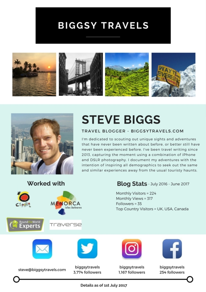 biggsytravels-media-kit-July-2017