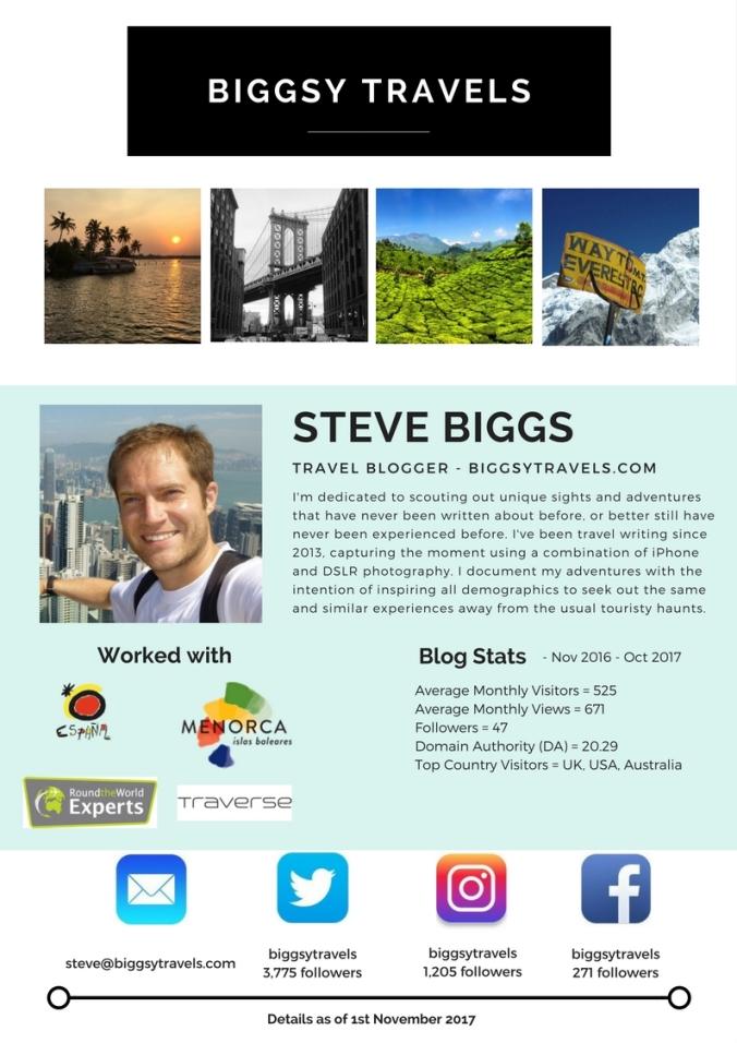 Biggsytravels media kit November 2017